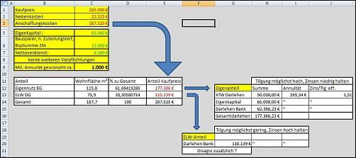 Klicken Sie auf die Grafik für eine größere Ansicht Name:Finanzierung.jpg Hits:24 Größe:131,4 KB ID:3074