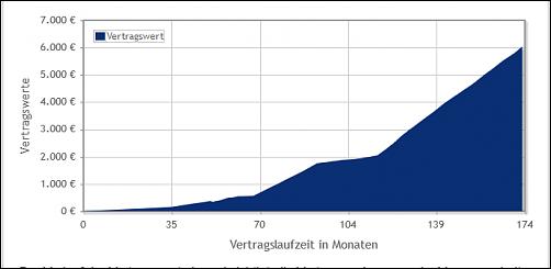 Klicken Sie auf die Grafik für eine größere Ansicht Name:SL-Verlauf.PNG Hits:2 Größe:11,2 KB ID:3576