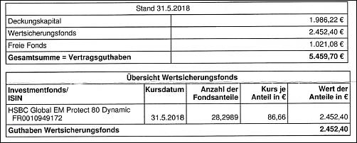 Klicken Sie auf die Grafik für eine größere Ansicht Name:Stuttgarter Stand und WSF.PNG Hits:3 Größe:317,0 KB ID:3583