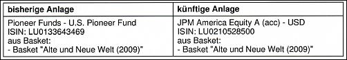 Klicken Sie auf die Grafik für eine größere Ansicht Name:Stuttgarter AÄ 3.PNG Hits:1 Größe:171,0 KB ID:3589