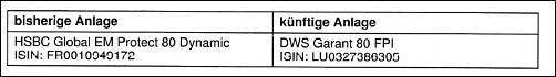 Klicken Sie auf die Grafik für eine größere Ansicht Name:Stuttgarter AÄ 1.PNG Hits:1 Größe:53,0 KB ID:3587